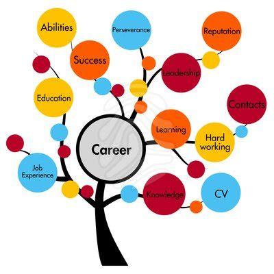 Online resume help free